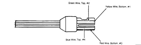 cruise control wiring diagram electricity electronics and diagrams for hvac system 1984 1991 jeep cherokee xj 3 comanche wagoneer switch continuity test