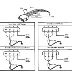 Cruise Control Wiring Diagram Marine Battery 2 System 1984 1991 Jeep Cherokee Xj 4 Grand Wagoneer Switch Continuity Test Chart Courtesy Of Chrysler Motor