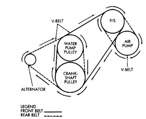 2000 Jeep Wrangler 4 0 Engine Belt Diagram