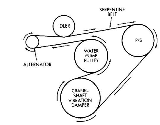 Timing Belt Replacement Pontiac G6