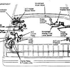 1991 Jeep Cherokee Brake Light Wiring Diagram Receptacle Electrical Component Locator :: 1984 - (xj) Online ...