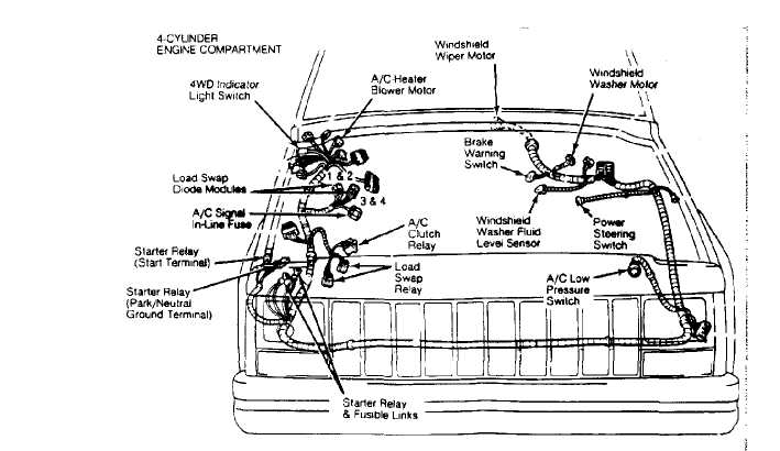 map for 89 jeep heater wiring