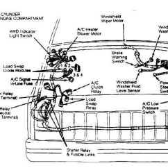1997 Jeep Grand Cherokee Laredo Wiring Diagram Craftsman Garage Door Motor Electrical Component Locator :: 1984 - 1991 (xj) Online ...