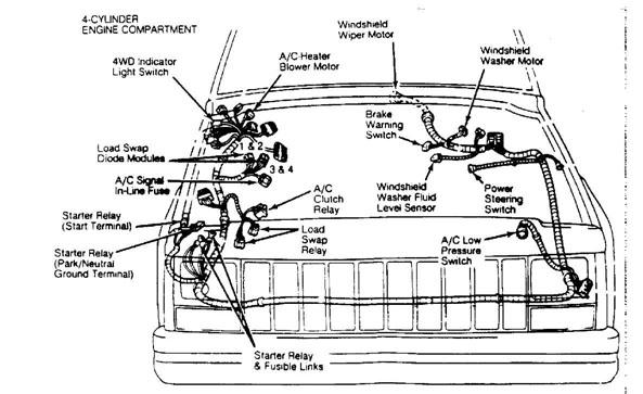 92 jeep cherokee headlight wiring diagram