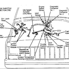1998 Jeep Cherokee Sport Wiring Diagram Ceiling Fan Pull Chain Light Switch Electrical Component Locator :: 1984 - 1991 (xj) Online ...