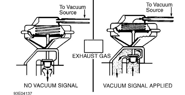 EMISSION CONTROL VISUAL INSPECTION PROCEDURES :: 1984