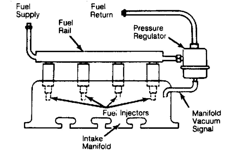 jeep fuel pressure diagram