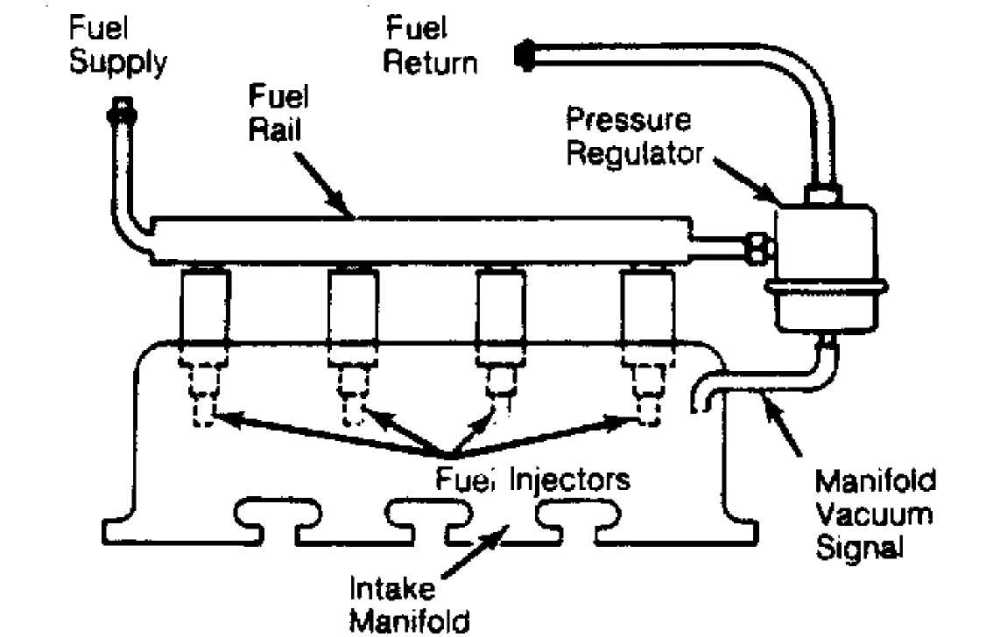 medium resolution of fuel injection system multi point 1984 1991 jeep cherokeefuel injectors are electrically operated solenoid valves which
