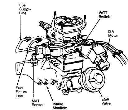Jeep Yj Wiring Diagram Injector