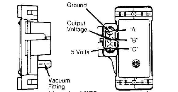 Map Sensor Wiring Diagram Engine : 32 Wiring Diagram