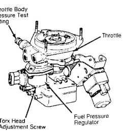 3 adjusting fuel pressure regulator courtesy of chrysler motors  [ 969 x 832 Pixel ]
