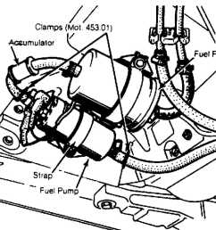 fuel pump electric 1984 1991 jeep cherokee xj jeep 1987 jeep cherokee fuel pump wiring diagram 87 jeep cherokee fuel pump diagram [ 1144 x 1035 Pixel ]