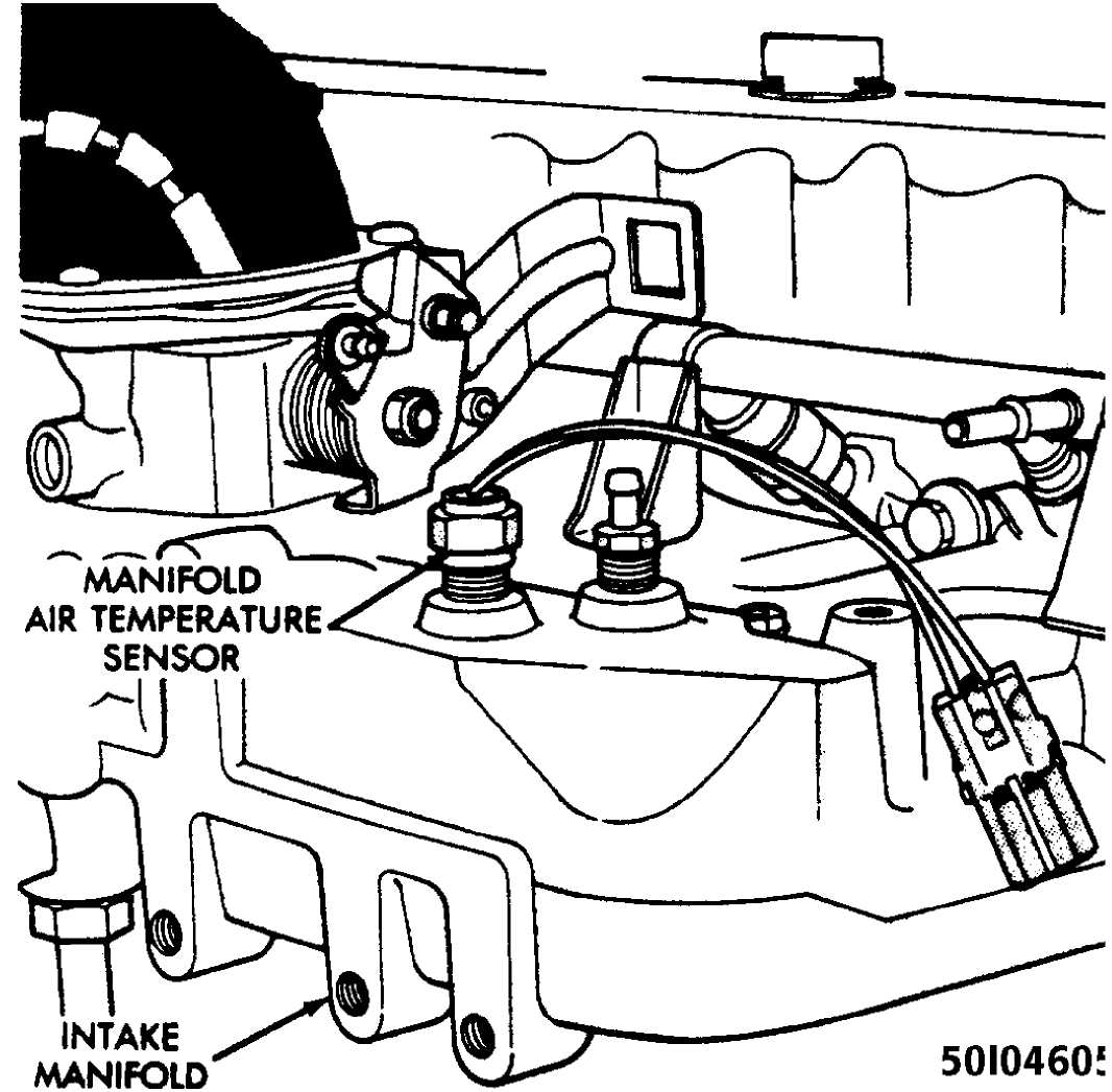 Jeep Engine Coolant Temperature Sensor