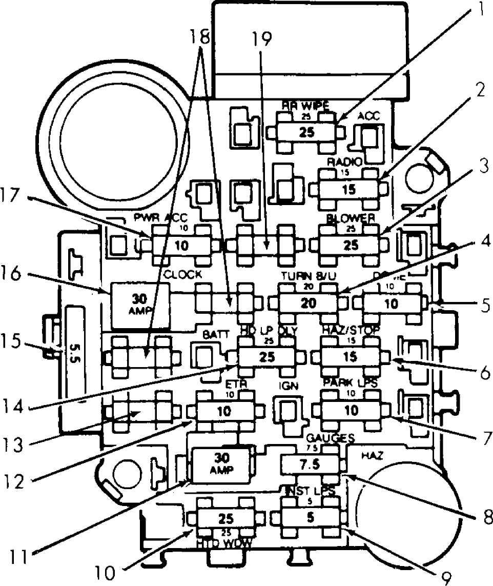 1986 jeep cj7 fuse box diagram
