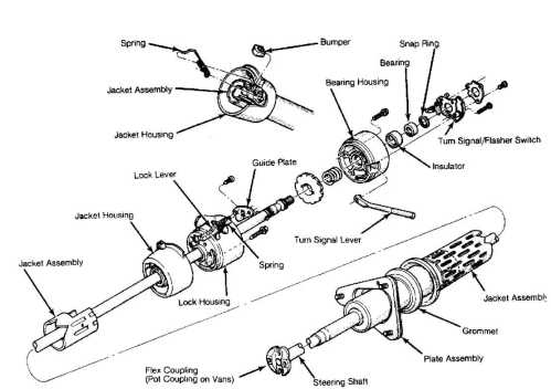 small resolution of steering column 1984 1991 jeep cherokee xj jeep 1995 jeep wrangler steering wheel diagram jeep steering wheel diagram