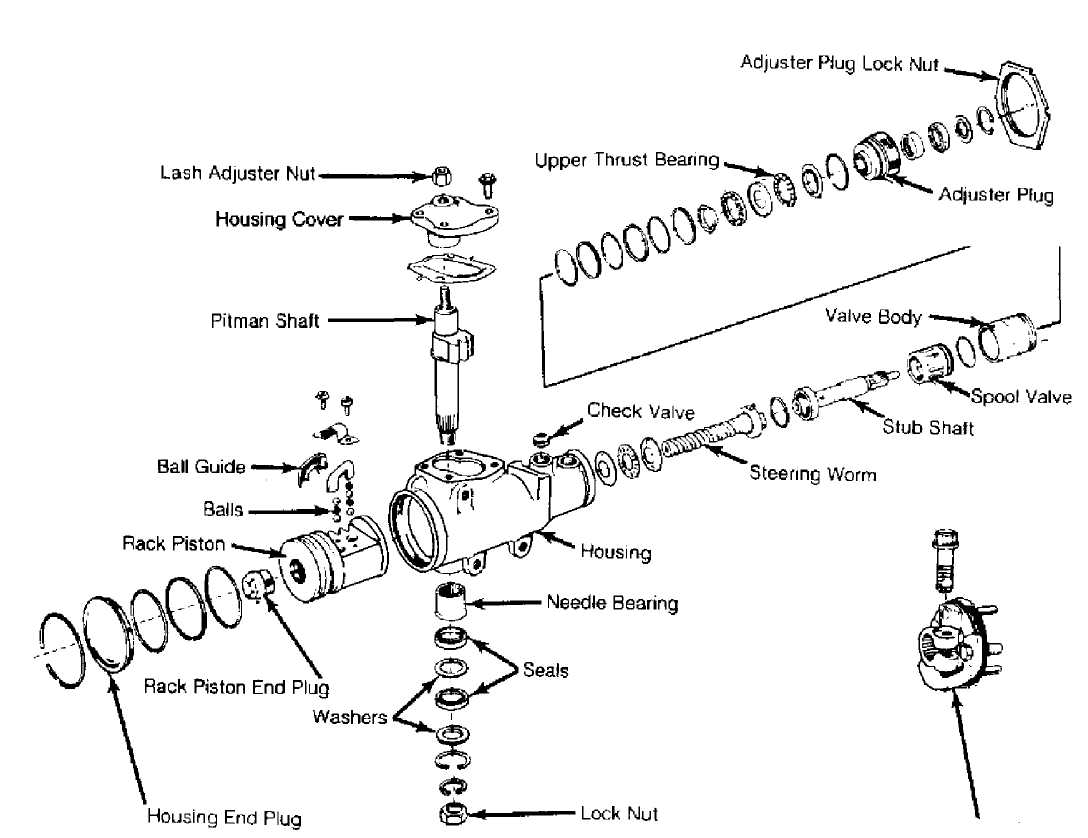 hight resolution of steering gear power 1984 1991 jeep cherokee xj jeep jeep liberty power steering diagram jeep wrangler fuel line diagrams