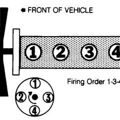 4 Cylinder Firing Order Diagram How To Do Venn Diagrams With 3 Circles F150 5l Autos Weblog