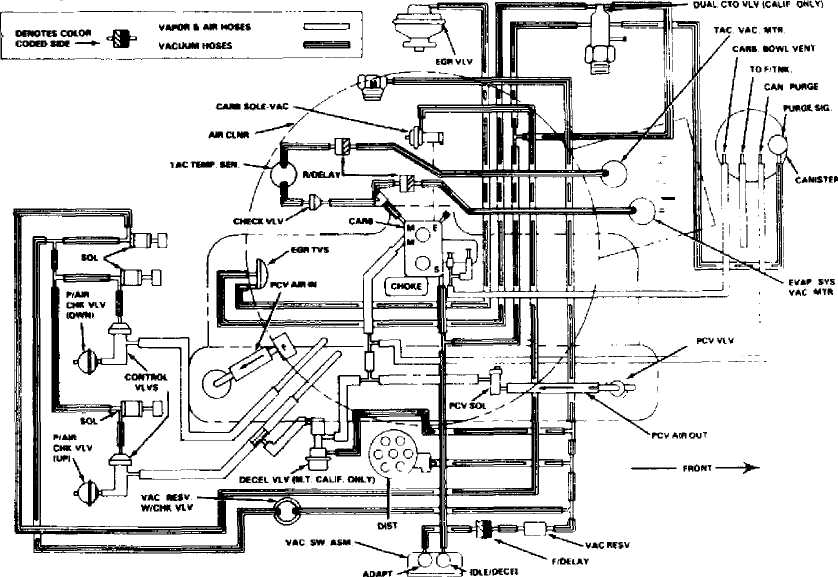 Belt Diagram Also 1995 Jeep Grand Cherokee Vacuum Line