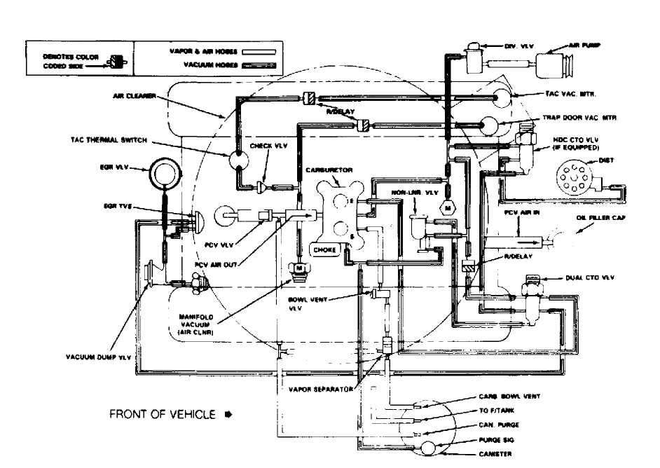 1999 jeep wrangler vacuum diagram
