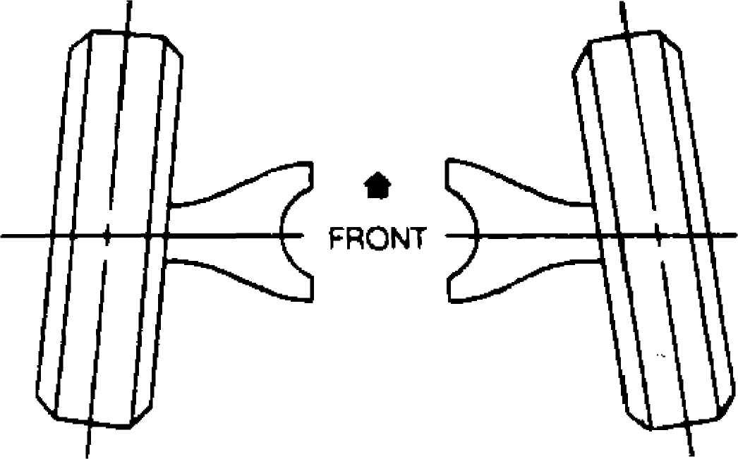 Service manual [Jeep Cherokee Xj 1993 Wheel Alignment