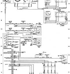 91 jeep cherokee ac wiring simple wiring diagram schemawiring diagrams 1984 1991 jeep cherokee xj [ 925 x 1210 Pixel ]