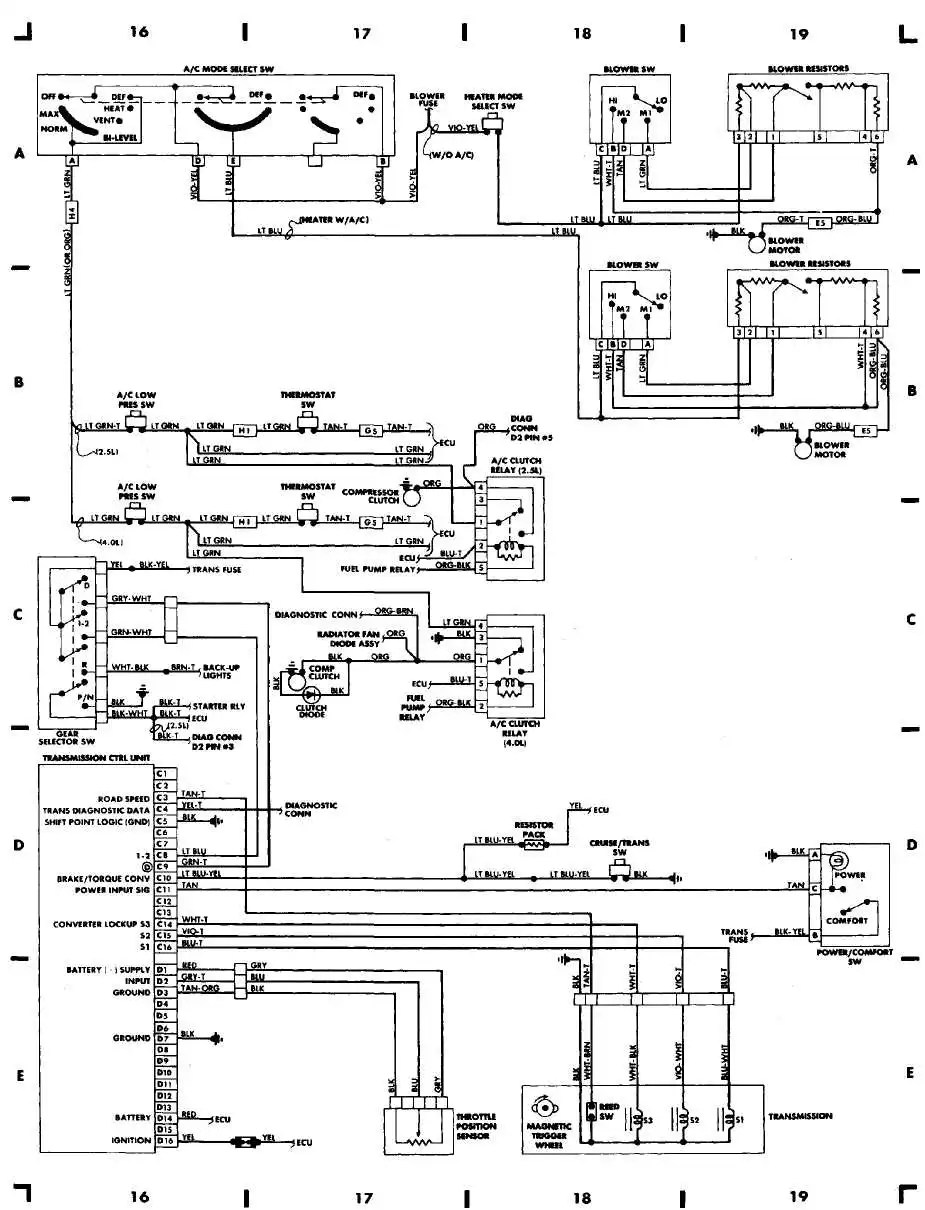 medium resolution of wiring diagrams 1984 1991 jeep cherokee xj jeep 1999 jeep cherokee headlight wiring schematic 1989 jeep cherokee wiring schematic