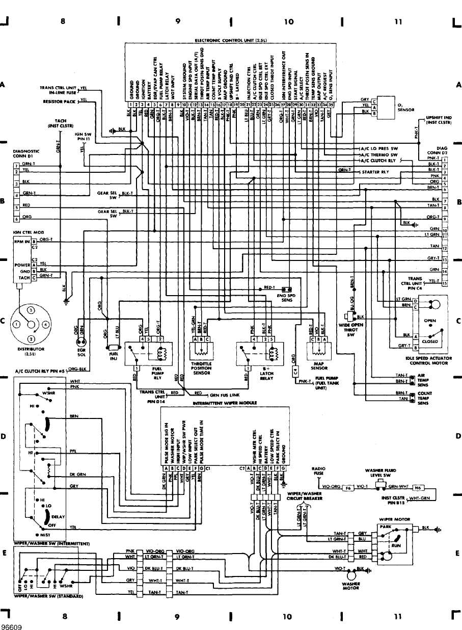 medium resolution of wiring diagrams 1984 1991 jeep cherokee xj jeep 1989 jeep cherokee transmission wiring