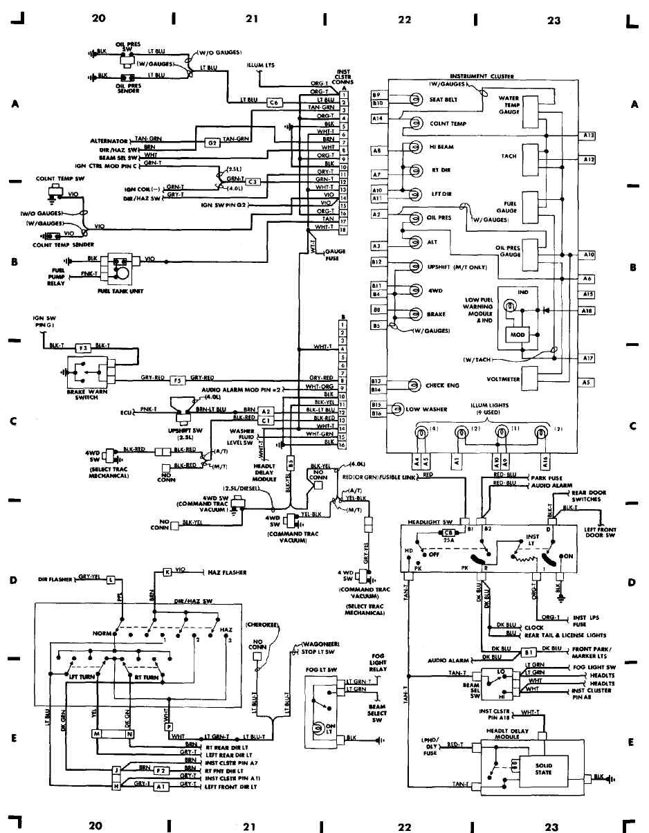 medium resolution of wiring diagrams 1984 1991 jeep cherokee xj jeep 1998 jeep cherokee wiring diagram 1991 jeep wiring diagram
