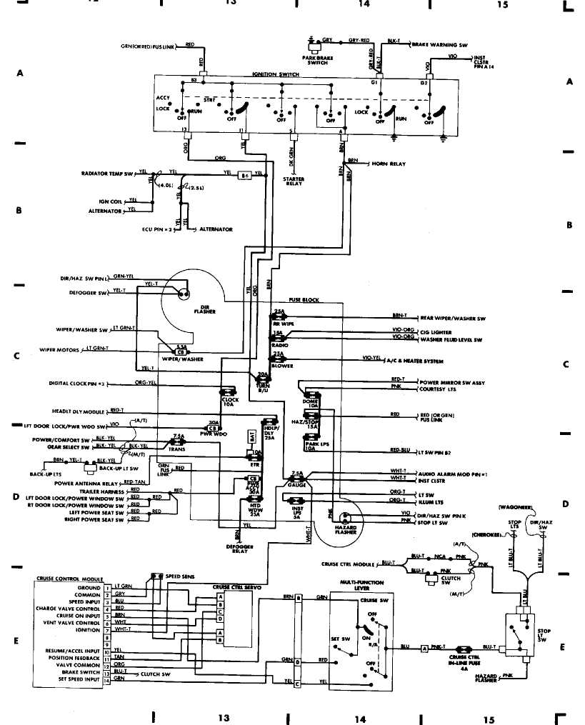 medium resolution of wiring diagrams 1984 1991 jeep cherokee xj jeep 1999 jeep wrangler fuse diagram 1986 cherokee wiring diagram