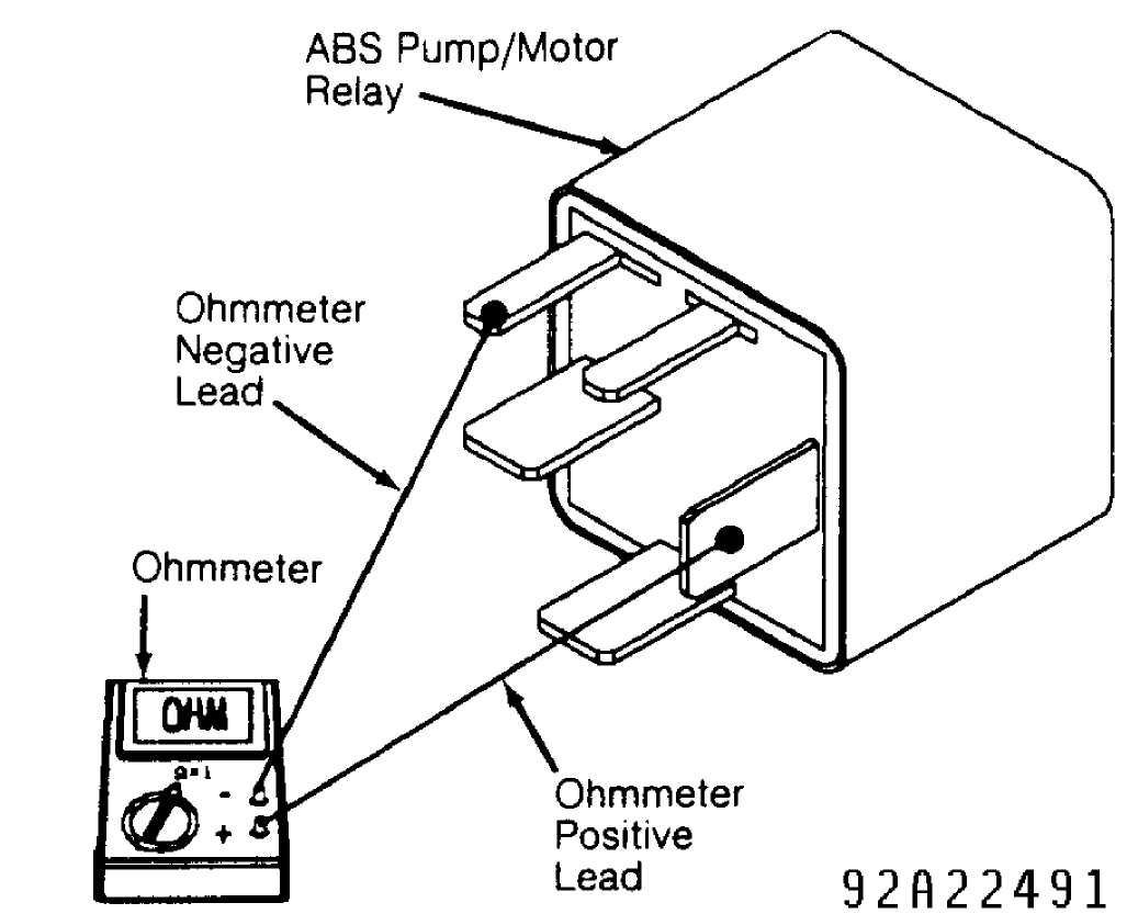 ANTI-LOCK BRAKE SYSTEM :: 1993 :: Jeep Cherokee (XJ