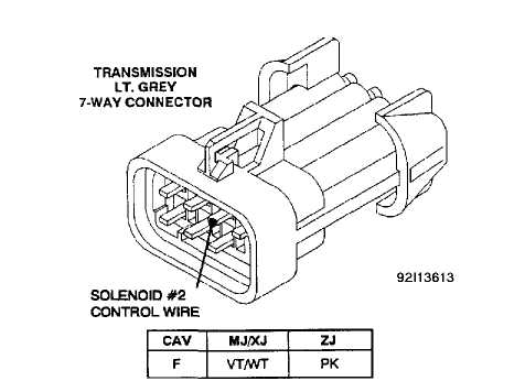 Wiring Diagram For 1998 Jeep Cherokee Aw4 Transmission