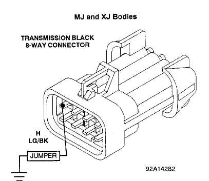 Wiring Diagram 96 Jeep Xj Jeep XJ Starter Wiring Diagram