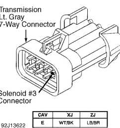 fig 41 test 4c code 700 solenoid no 1 wire cavity e transmission [ 1071 x 1029 Pixel ]