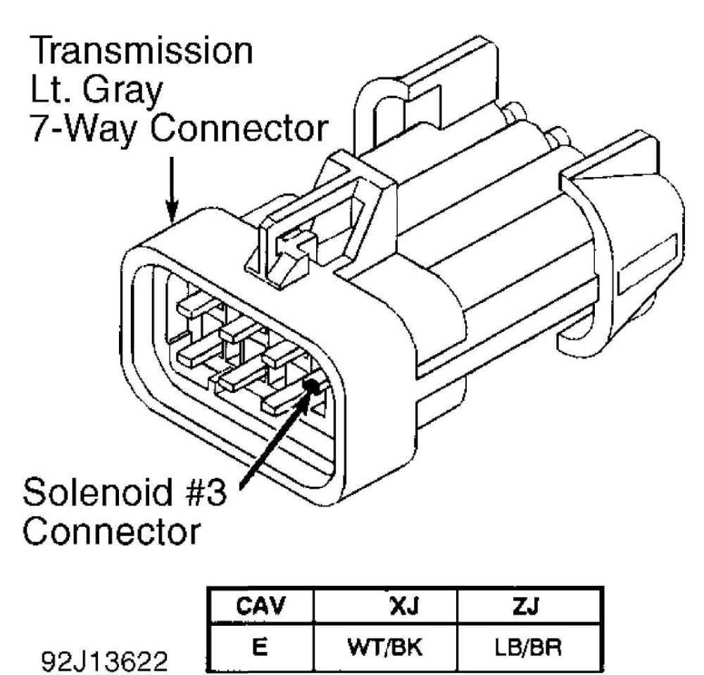 medium resolution of fig 41 test 4c code 700 solenoid no 1 wire cavity e transmission
