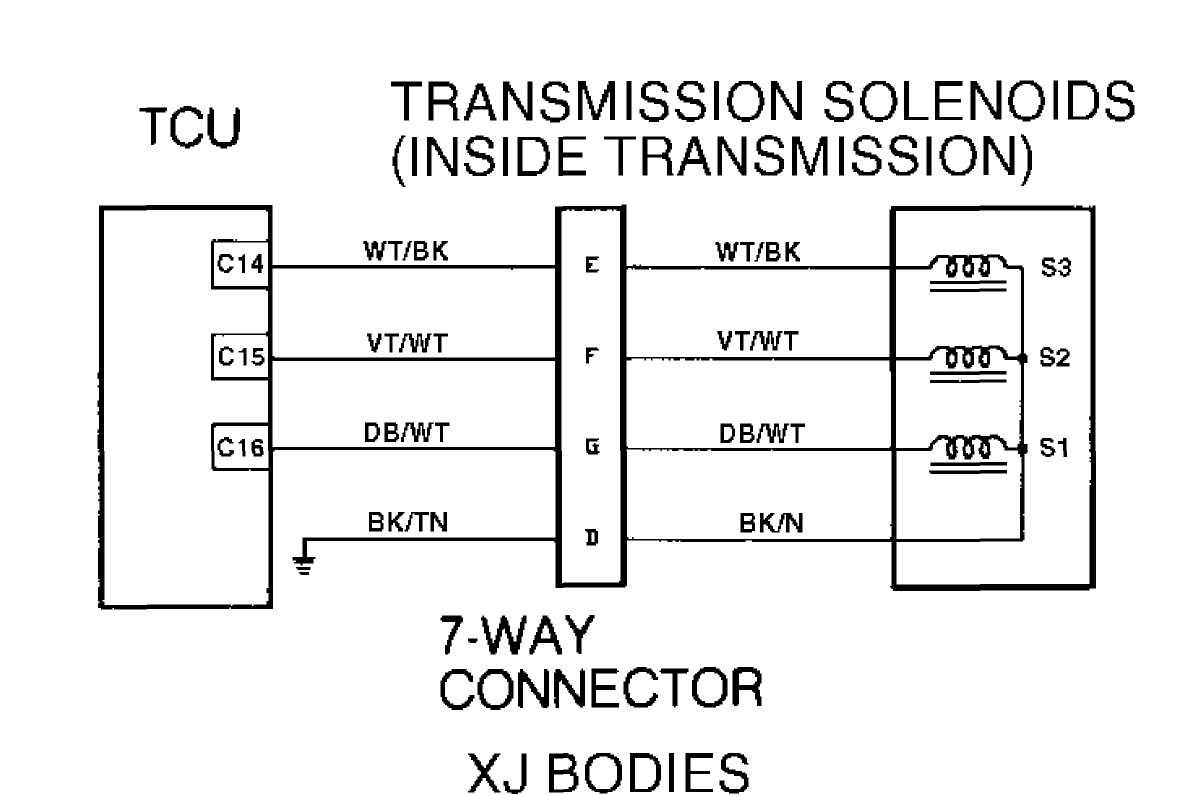 Auto Trans Diagnosis
