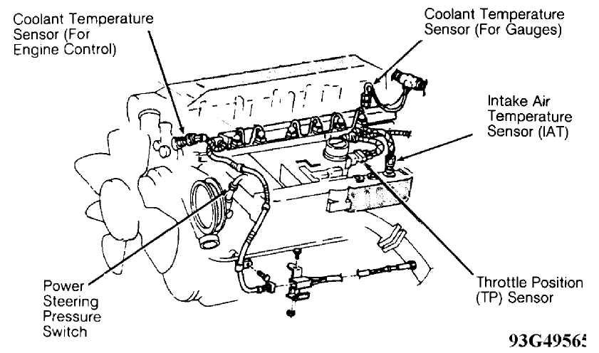 ELECTRICAL COMPONENT LOCATOR :: 1993 :: Jeep Cherokee (XJ