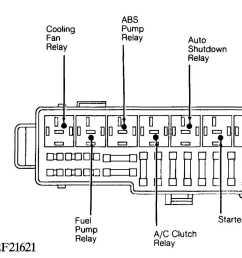 1992 jeep cherokee relay diagram house wiring symbols [ 1169 x 838 Pixel ]