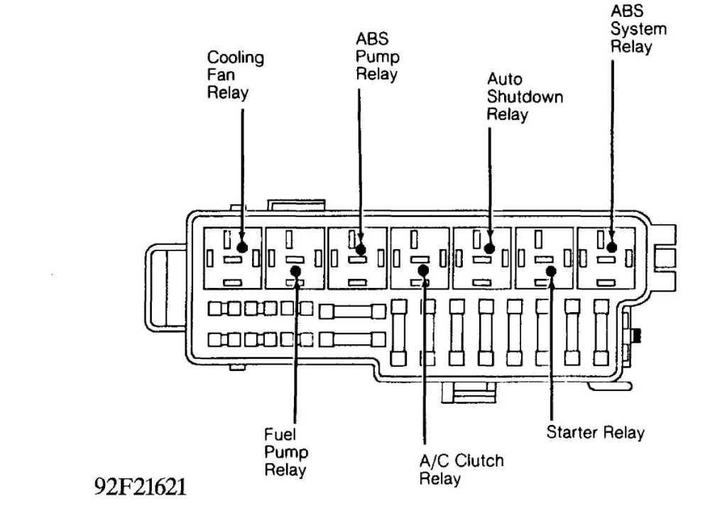 medium resolution of 1992 jeep cherokee relay diagram house wiring symbols