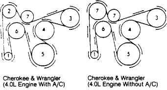 ENGINE COOLING FAN :: 1993 :: Jeep Cherokee (XJ) :: Jeep