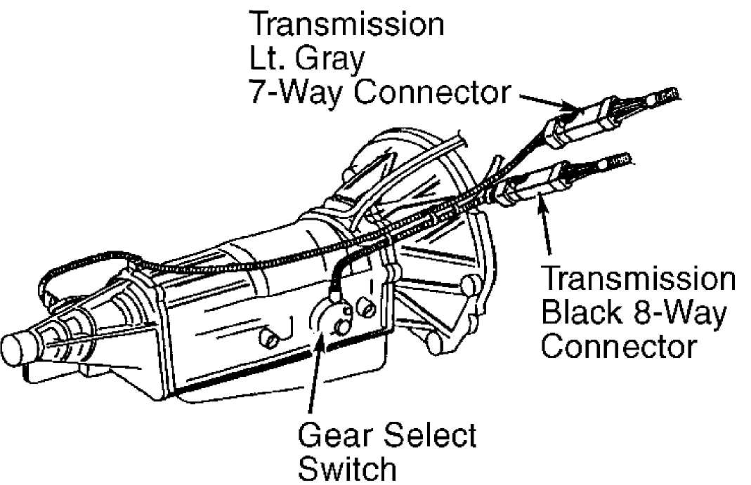 1998 Jeep Cherokee Alternator Wiring Diagram