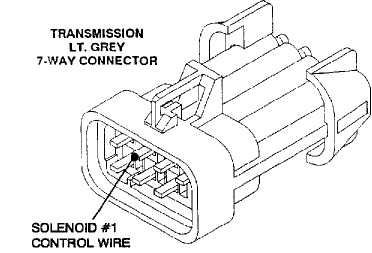 04 Jeep Liberty Fuse Box Diagram, 04, Free Engine Image