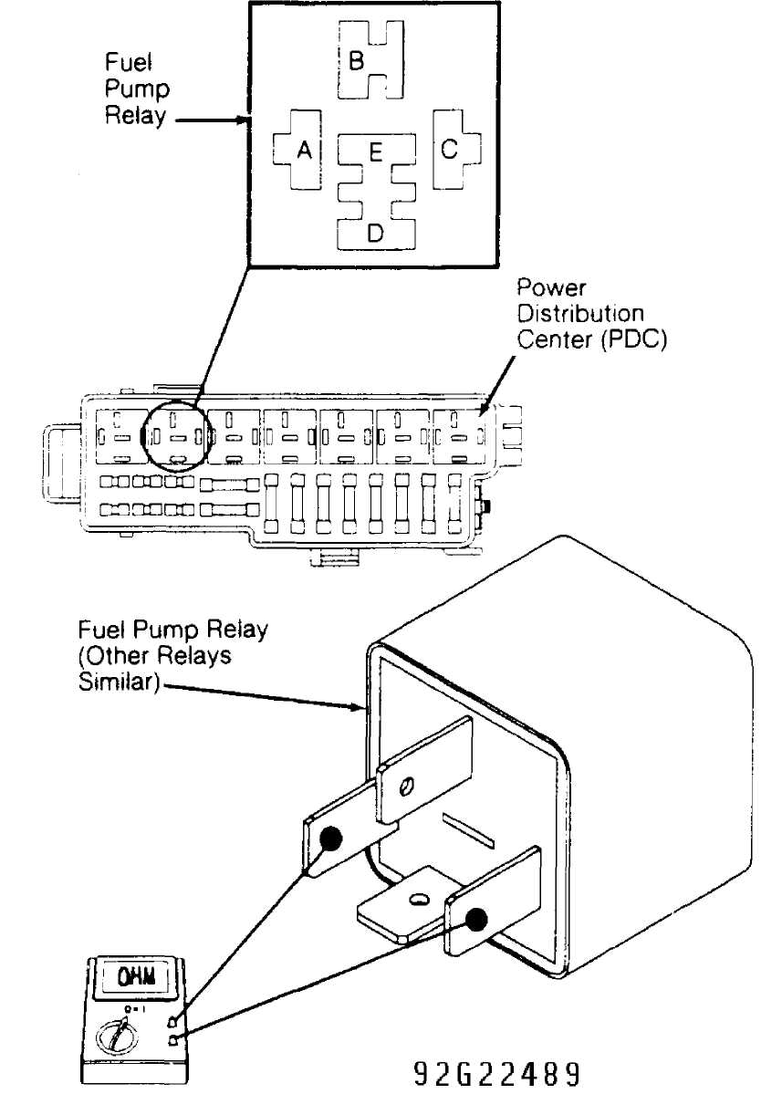 Fig 14 identifying throttle position sensor connector terminals courtesy of chrysler corp