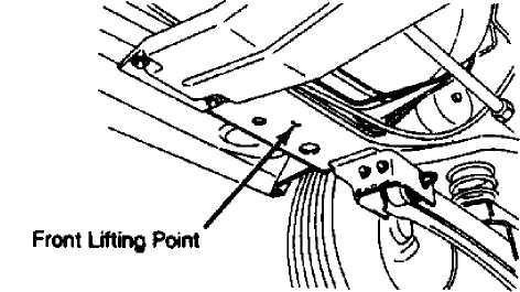 JACKING & HOISTING :: 1993 :: Jeep Cherokee (XJ) :: Jeep