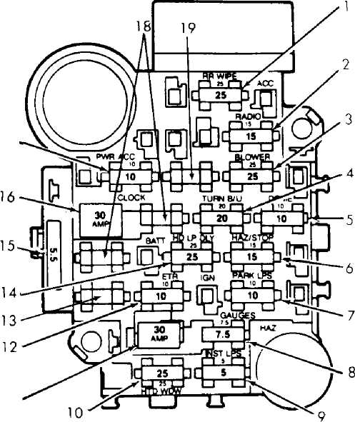 93 Jeep Cherokee Fuse Diagram. Jeep. Auto Parts Catalog