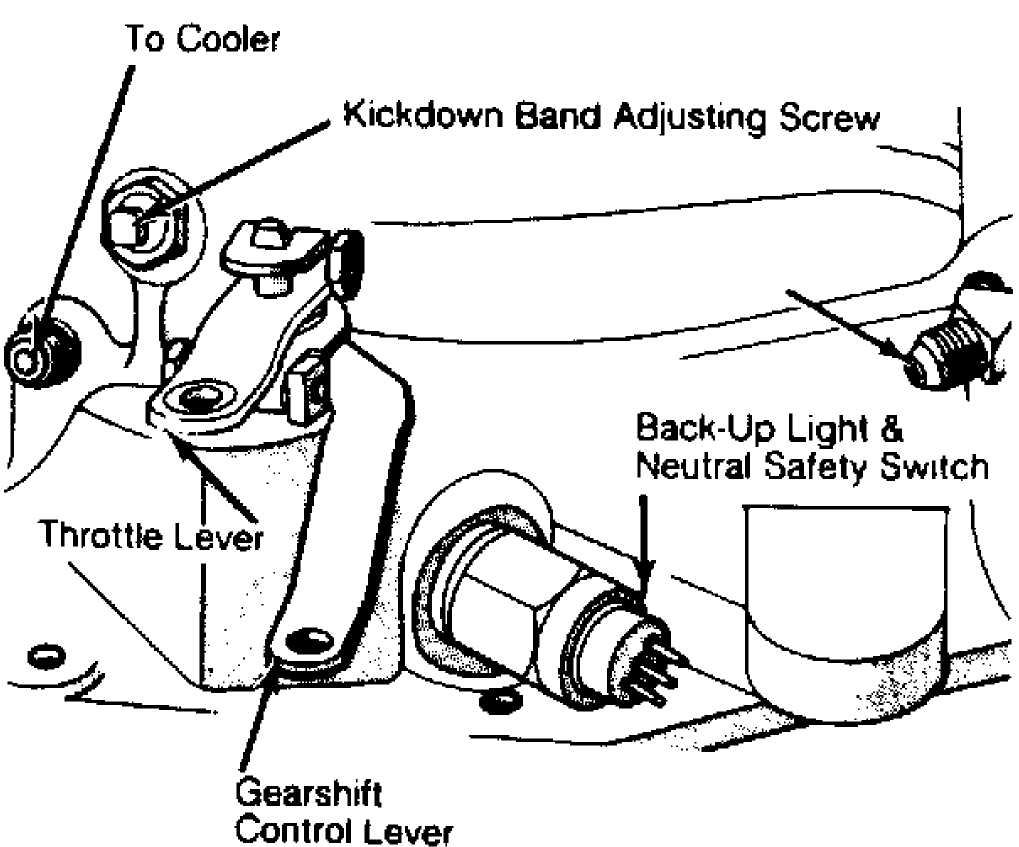 hight resolution of transmission servicing a t 1993 jeep cherokee xj jeep 32rh transmission diagram