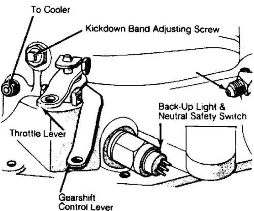 small resolution of transmission servicing a t 1993 jeep cherokee xj jeep 32rh transmission diagram