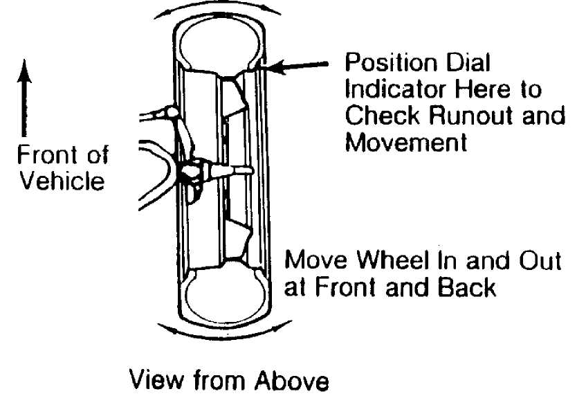 WHEEL ALIGNMENT THEORY/OPERATION :: 1993 :: Jeep Cherokee