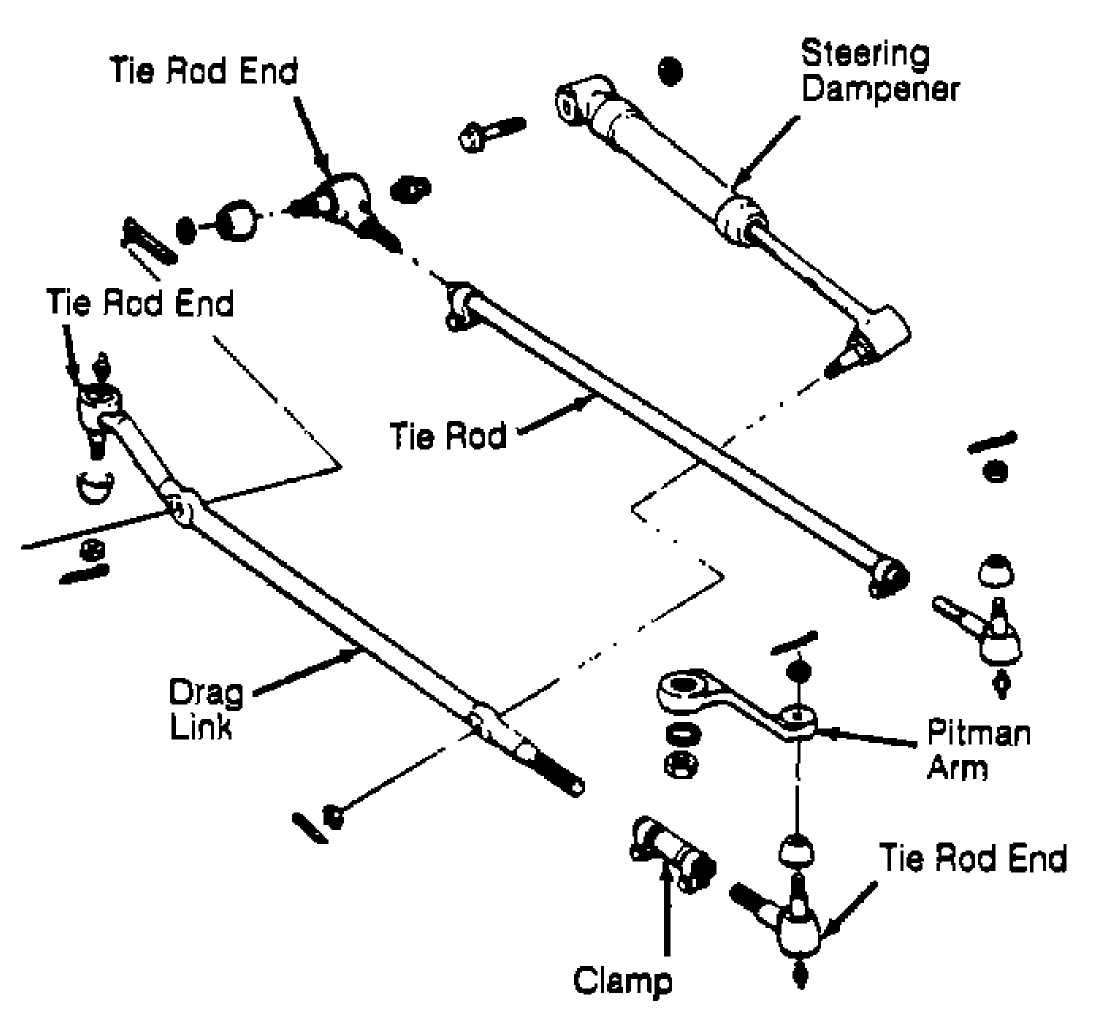 Grand Cherokee Tie Rod End Diagram