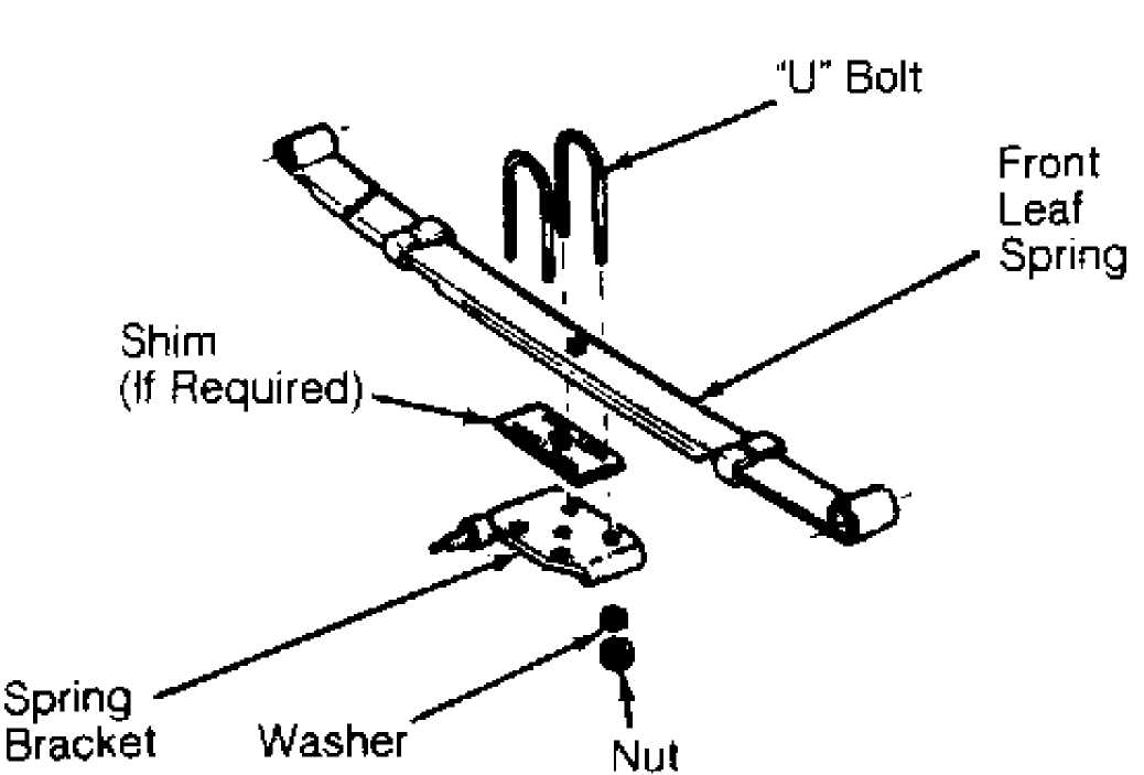 WHEEL ALIGNMENT SPECIFICATIONS & PROCEDURES :: 1993