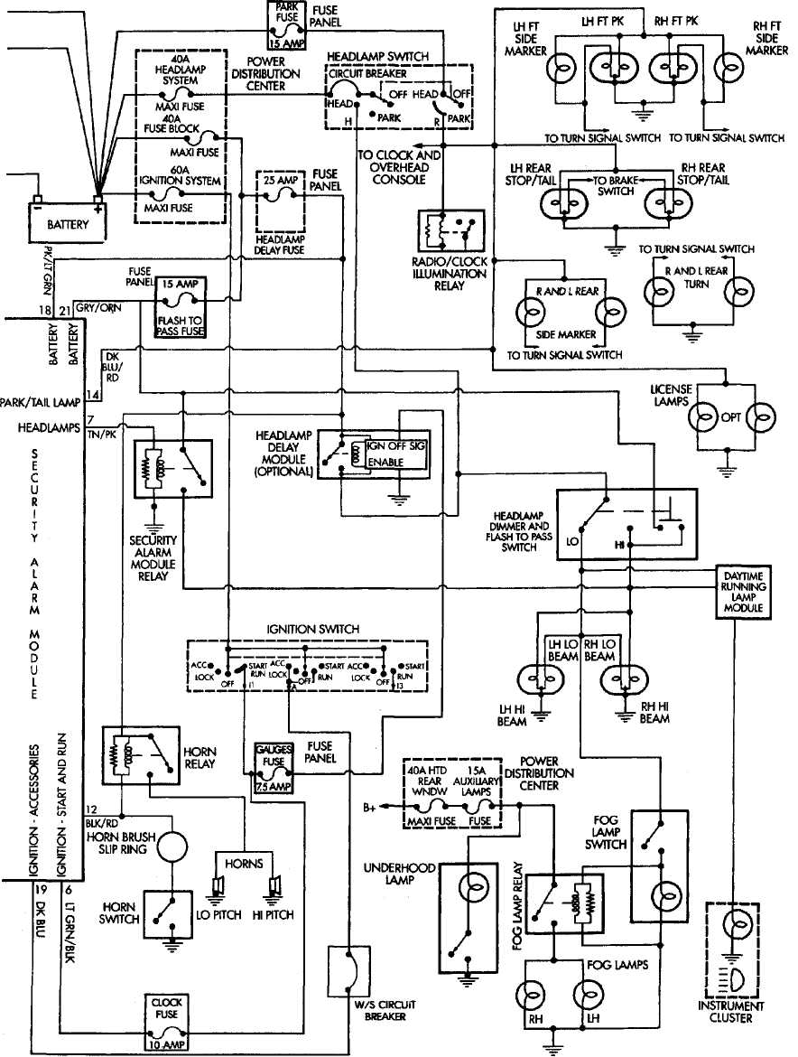 Wiring Diagrams 1993 Jeep Cherokee Xj Jeep Wiring Diagram